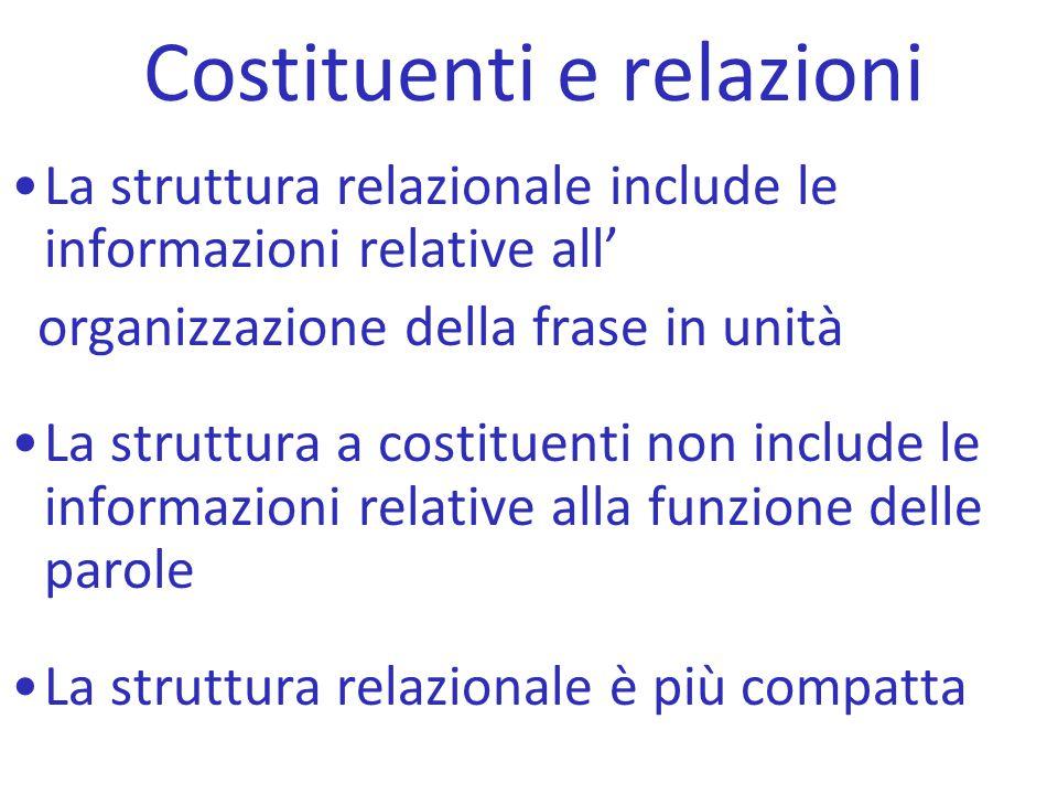 Costituenti e relazioni La struttura relazionale include le informazioni relative all' organizzazione della frase in unità La struttura a costituenti