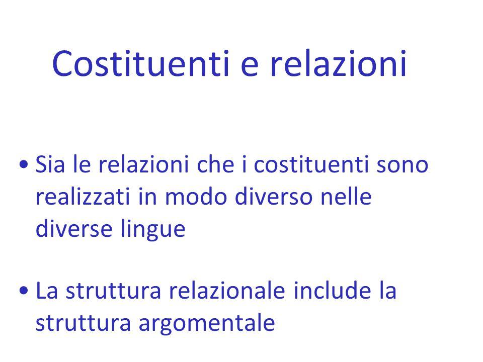 Sia le relazioni che i costituenti sono realizzati in modo diverso nelle diverse lingue La struttura relazionale include la struttura argomentale Cost