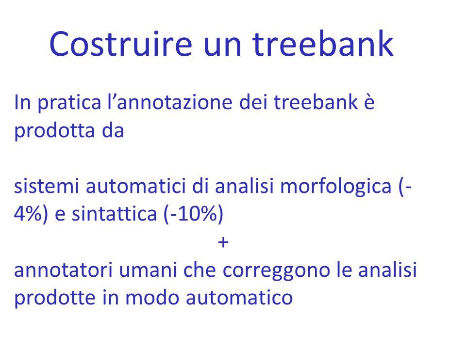 Costruire un treebank In pratica l'annotazione dei treebank è prodotta da sistemi automatici di analisi morfologica (- 4%) e sintattica (-10%) + annot