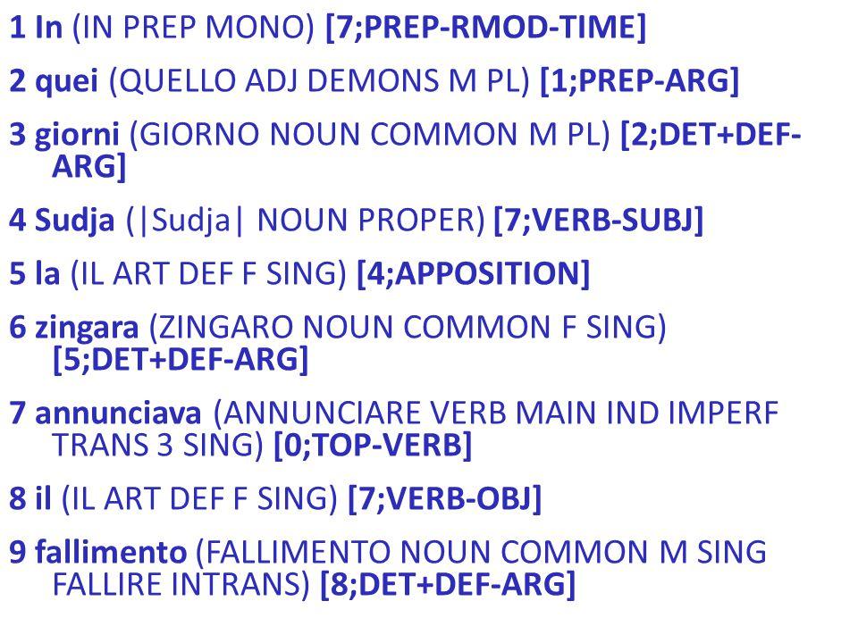 1 In (IN PREP MONO) [7;PREP-RMOD-TIME] 2 quei (QUELLO ADJ DEMONS M PL) [1;PREP-ARG] 3 giorni (GIORNO NOUN COMMON M PL) [2;DET+DEF- ARG] 4 Sudja (|Sudj