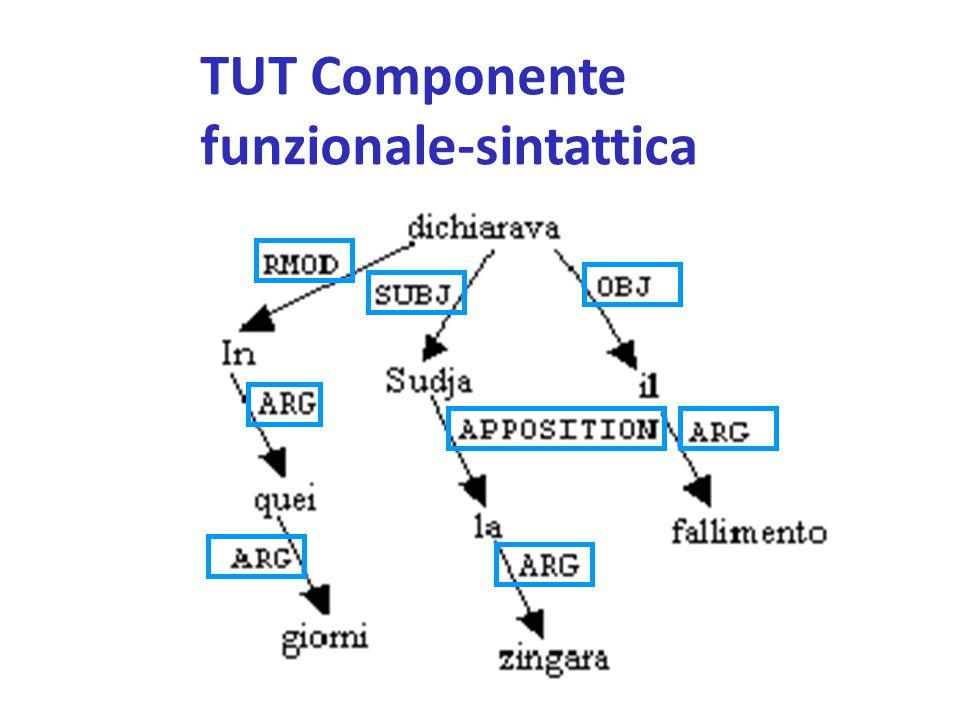 TUT Componente funzionale-sintattica