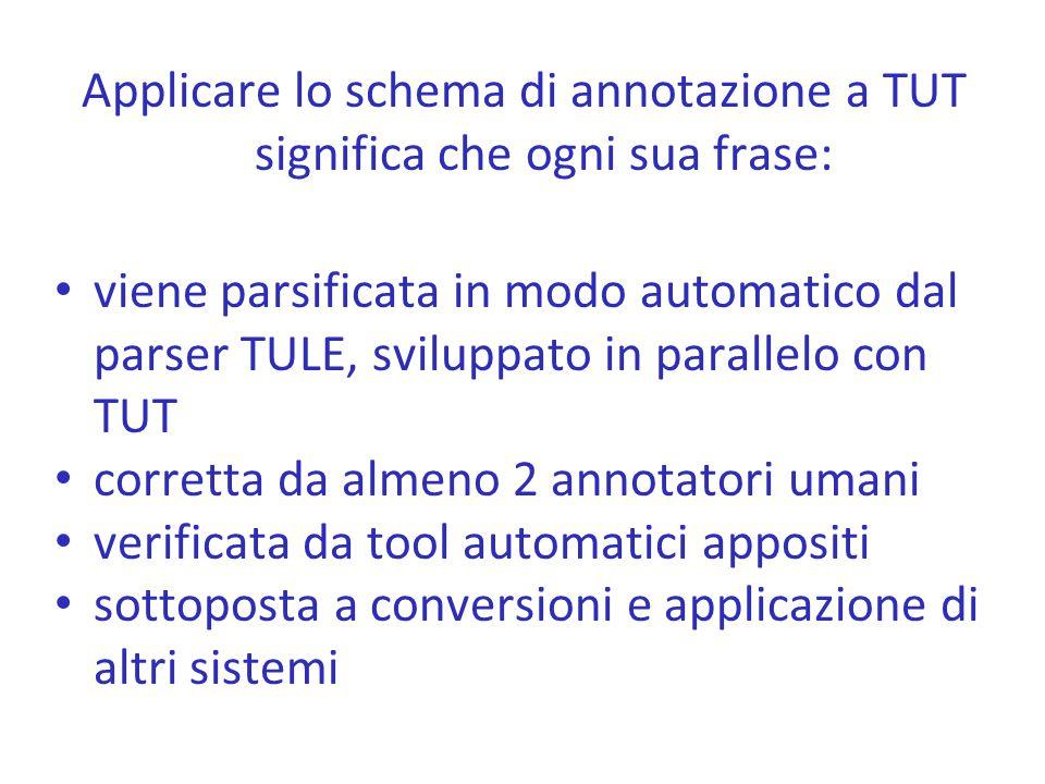 Applicare lo schema di annotazione a TUT significa che ogni sua frase: viene parsificata in modo automatico dal parser TULE, sviluppato in parallelo c