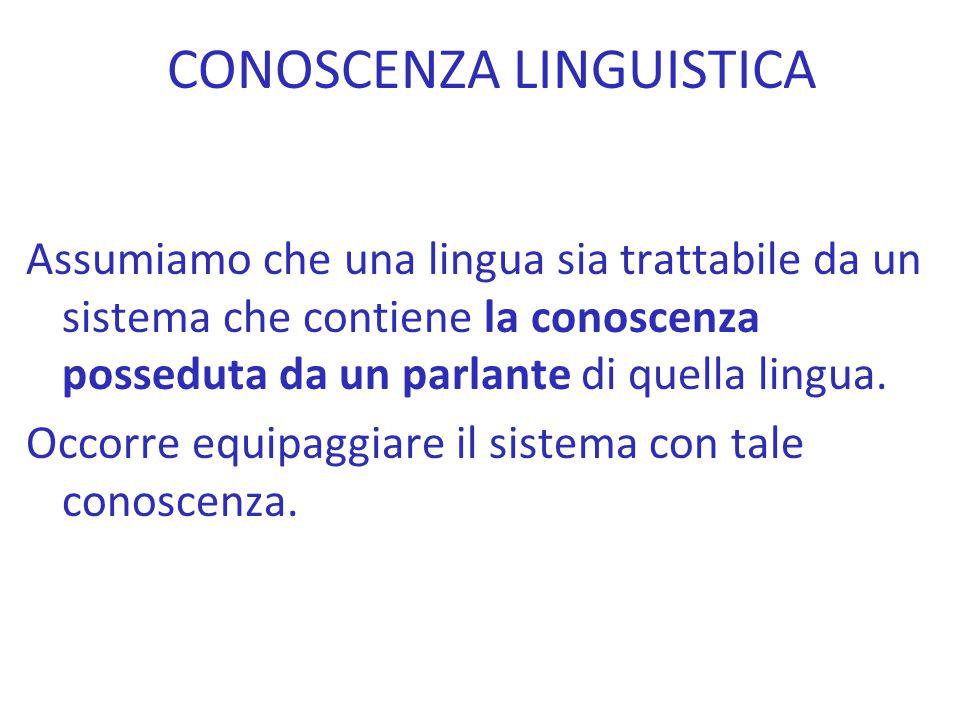 Assumiamo che una lingua sia trattabile da un sistema che contiene la conoscenza posseduta da un parlante di quella lingua. Occorre equipaggiare il si