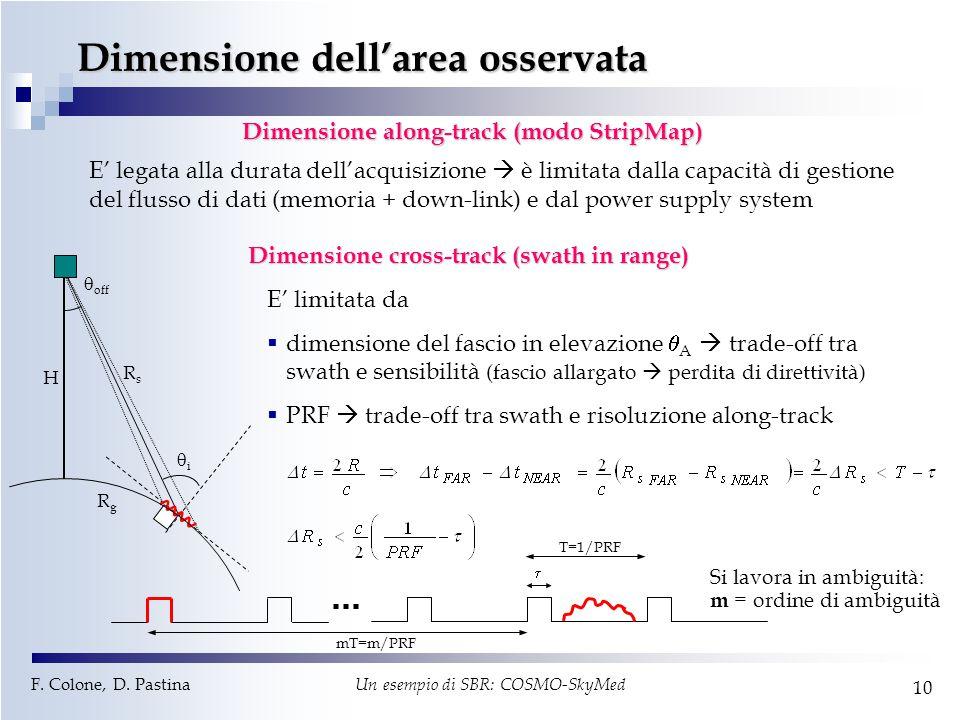 F. Colone, D. Pastina Un esempio di SBR: COSMO-SkyMed 10 Dimensione dell'area osservata Dimensione along-track (modo StripMap) E' legata alla durata d
