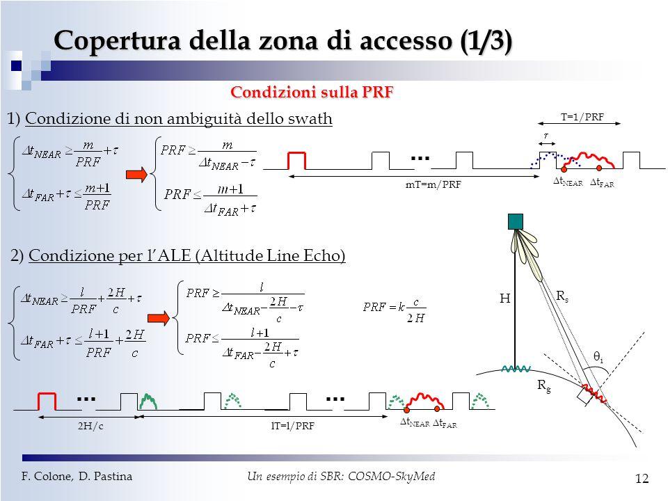 F. Colone, D. Pastina Un esempio di SBR: COSMO-SkyMed 12 Copertura della zona di accesso (1/3)  T=1/PRF mT=m/PRF  t NEAR  t FAR Condizioni sulla PR