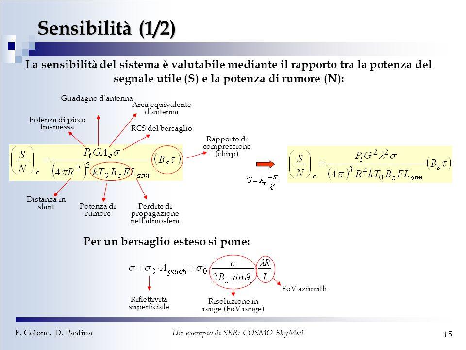 F. Colone, D. Pastina Un esempio di SBR: COSMO-SkyMed 15 Sensibilità (1/2) Potenza di picco trasmessa Guadagno d'antenna Area equivalente d'antenna RC