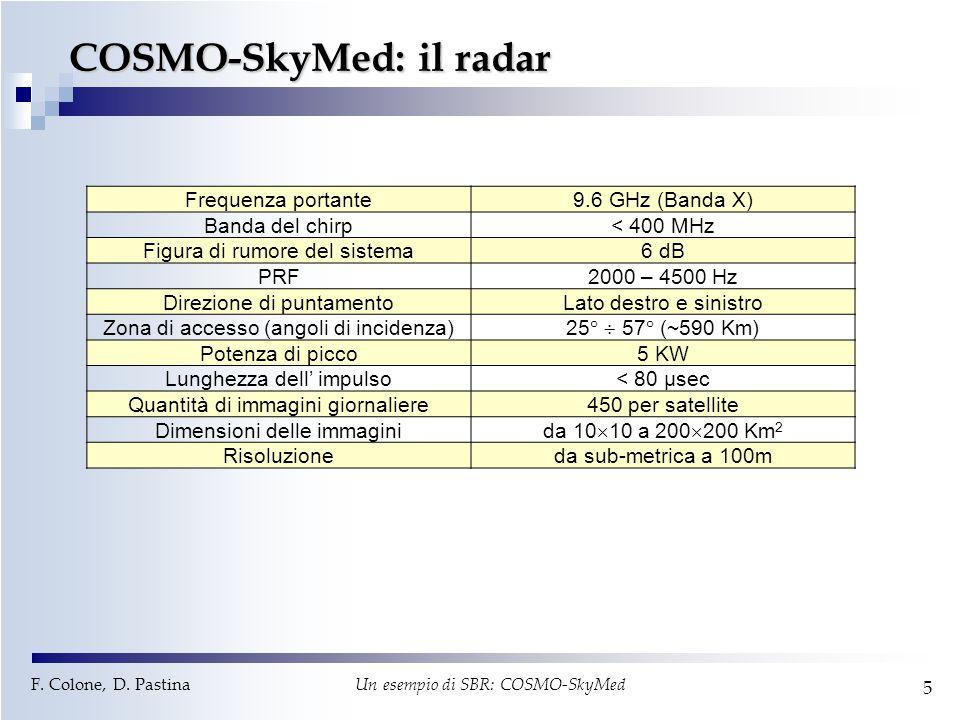 F. Colone, D. Pastina Un esempio di SBR: COSMO-SkyMed 5 COSMO-SkyMed: il radar Frequenza portante9.6 GHz (Banda X) Banda del chirp< 400 MHz Figura di