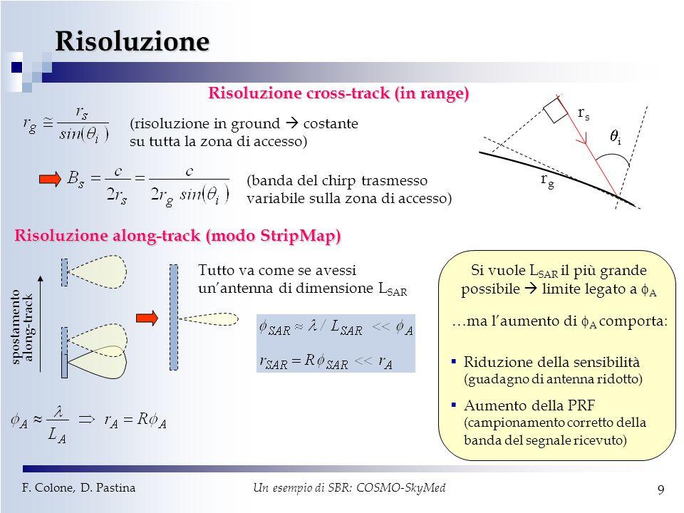 F. Colone, D. Pastina Un esempio di SBR: COSMO-SkyMed 9 Risoluzione Risoluzione cross-track (in range) Risoluzione along-track (modo StripMap) (risolu