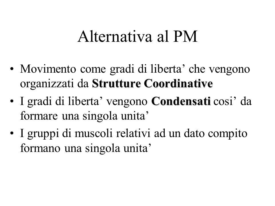 Alternativa al PM Strutture CoordinativeMovimento come gradi di liberta' che vengono organizzati da Strutture Coordinative CondensatiI gradi di libert
