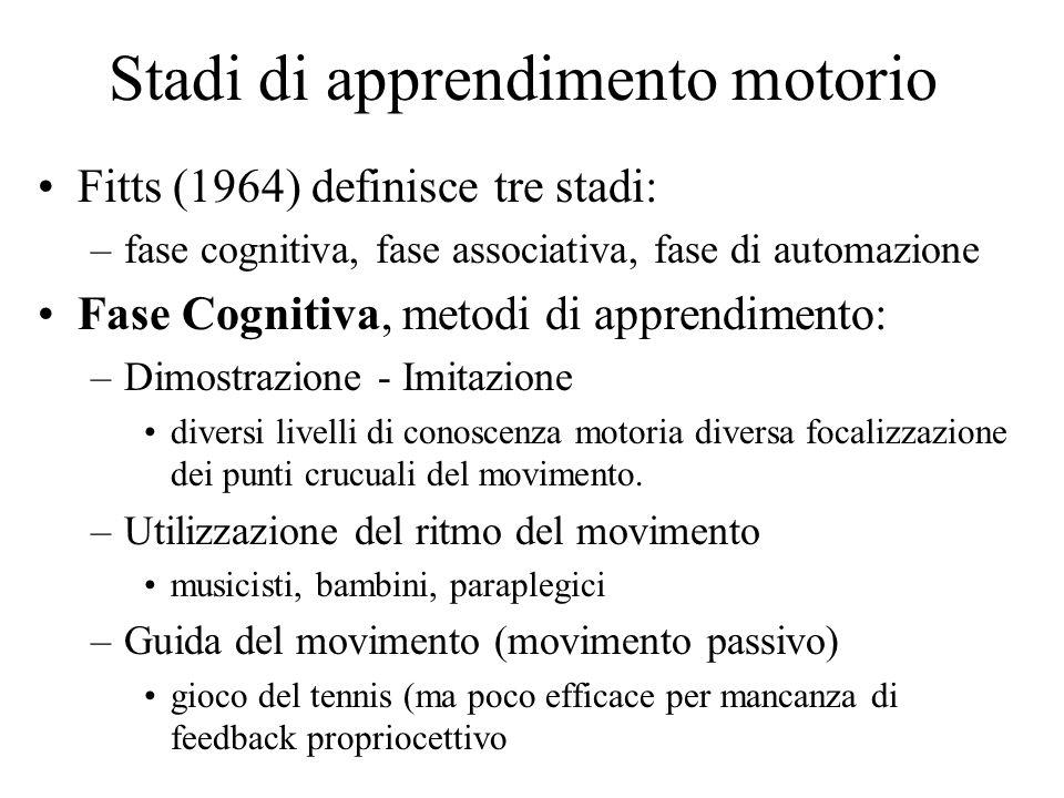 Stadi di apprendimento motorio Fitts (1964) definisce tre stadi: –fase cognitiva, fase associativa, fase di automazione Fase Cognitiva, metodi di apprendimento: –Dimostrazione - Imitazione diversi livelli di conoscenza motoria diversa focalizzazione dei punti crucuali del movimento.
