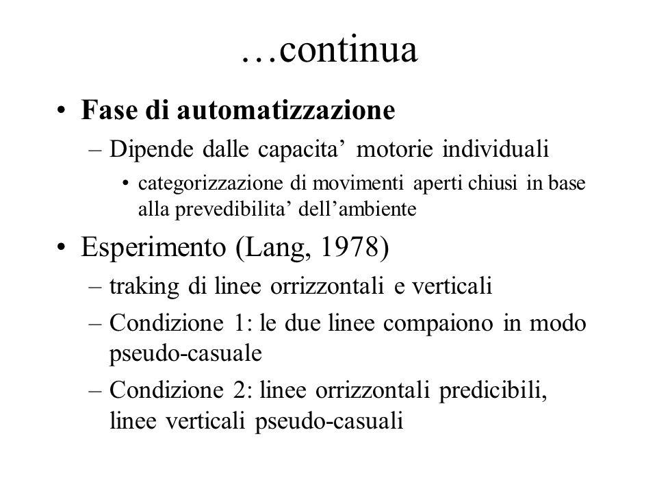 …continua Fase di automatizzazione –Dipende dalle capacita' motorie individuali categorizzazione di movimenti aperti chiusi in base alla prevedibilita