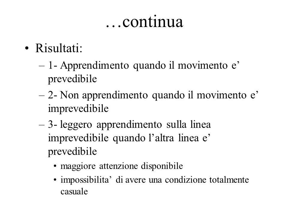 …continua Risultati: –1- Apprendimento quando il movimento e' prevedibile –2- Non apprendimento quando il movimento e' imprevedibile –3- leggero appre