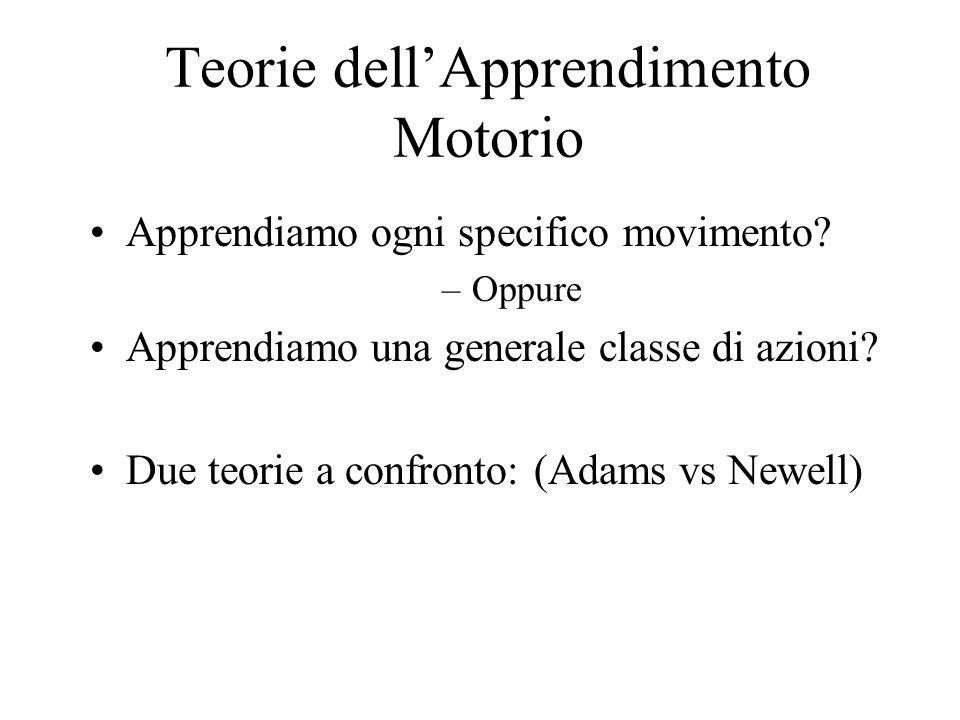 Teorie dell'Apprendimento Motorio Apprendiamo ogni specifico movimento? –Oppure Apprendiamo una generale classe di azioni? Due teorie a confronto: (Ad