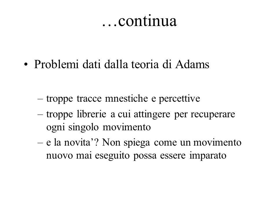 …continua Problemi dati dalla teoria di Adams –troppe tracce mnestiche e percettive –troppe librerie a cui attingere per recuperare ogni singolo movimento –e la novita'.