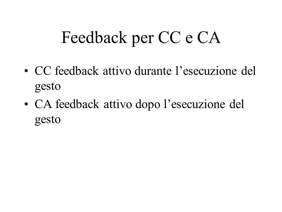 Feedback per CC e CA CC feedback attivo durante l'esecuzione del gesto CA feedback attivo dopo l'esecuzione del gesto