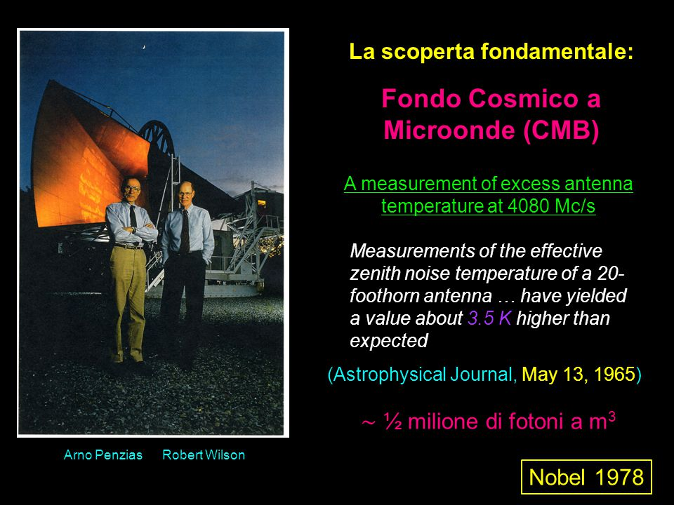 Arno PenziasRobert Wilson La scoperta fondamentale: Fondo Cosmico a Microonde (CMB) A measurement of excess antenna temperature at 4080 Mc/s (Astrophysical Journal, May 13, 1965) Measurements of the effective zenith noise temperature of a 20- foothorn antenna … have yielded a value about 3.5 K higher than expected Nobel 1978 ∼ ½ milione di fotoni a m 3