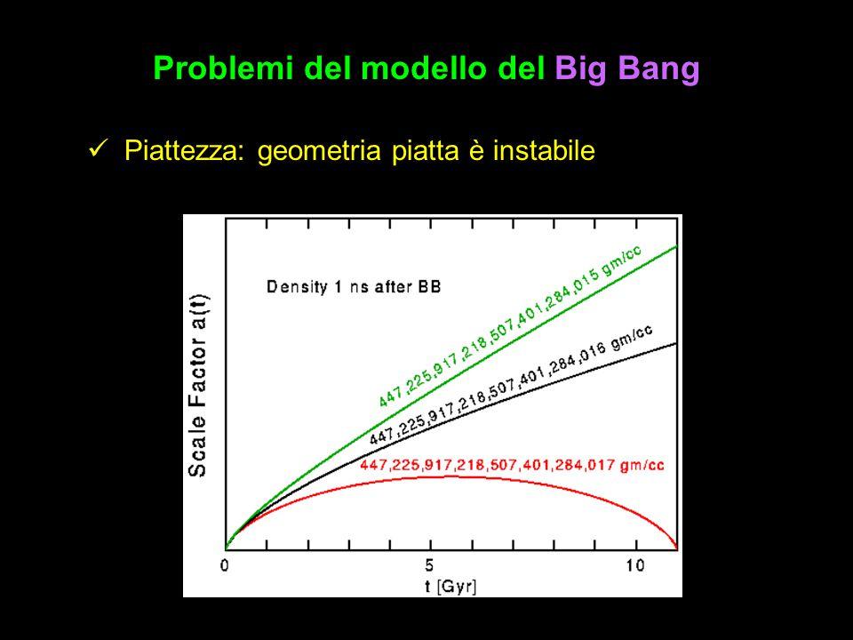Problemi del modello del Big Bang Piattezza: geometria piatta è instabile