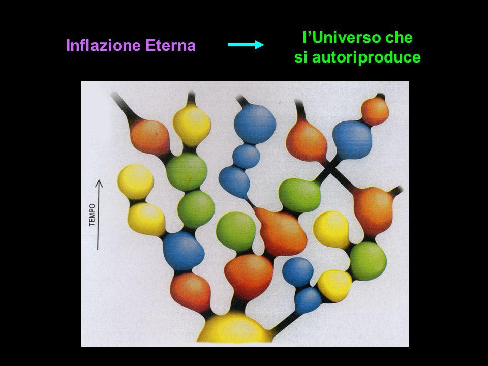 Inflazione Eterna l'Universo che si autoriproduce