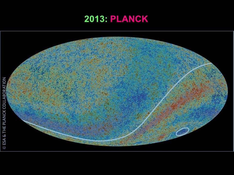 2013: PLANCK