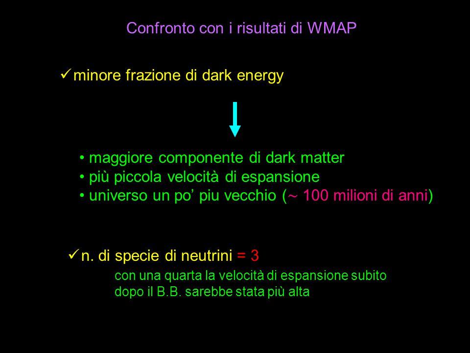 Confronto con i risultati di WMAP minore frazione di dark energy maggiore componente di dark matter più piccola velocità di espansione universo un po' piu vecchio ( ∼ 100 milioni di anni) n.