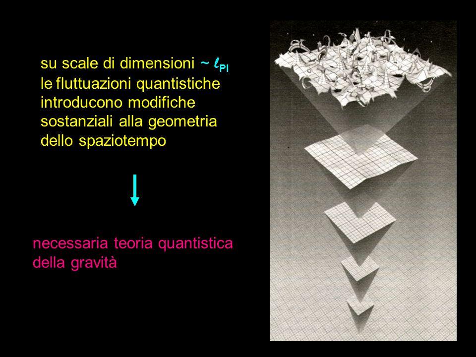 su scale di dimensioni ~ l Pl le fluttuazioni quantistiche introducono modifiche sostanziali alla geometria dello spaziotempo necessaria teoria quantistica della gravità