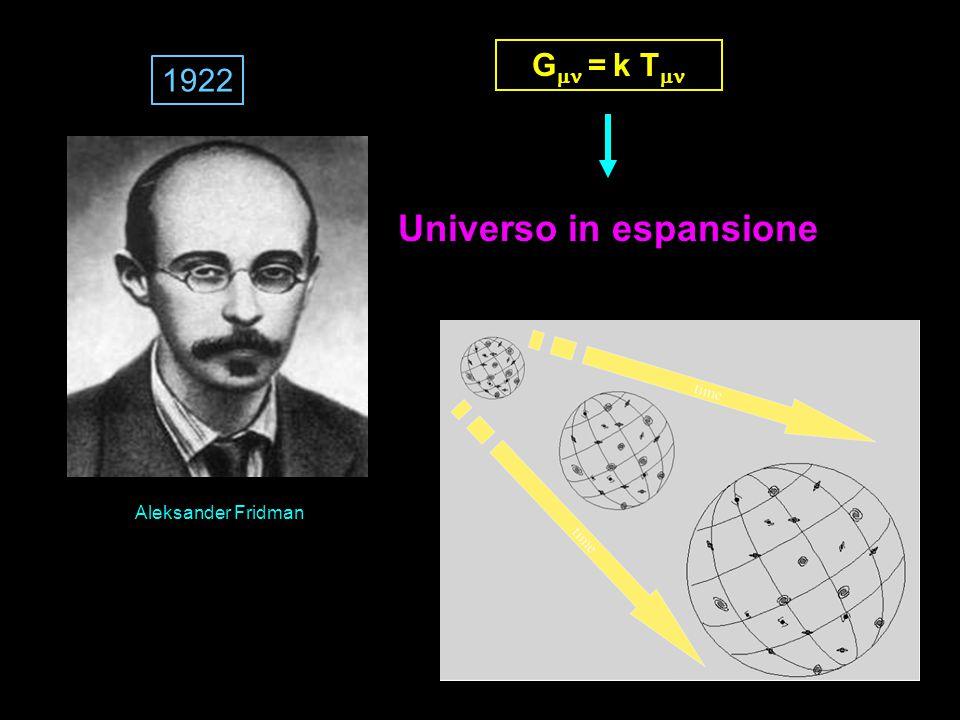 Aleksander Fridman Universo in espansione G  = k T  1922