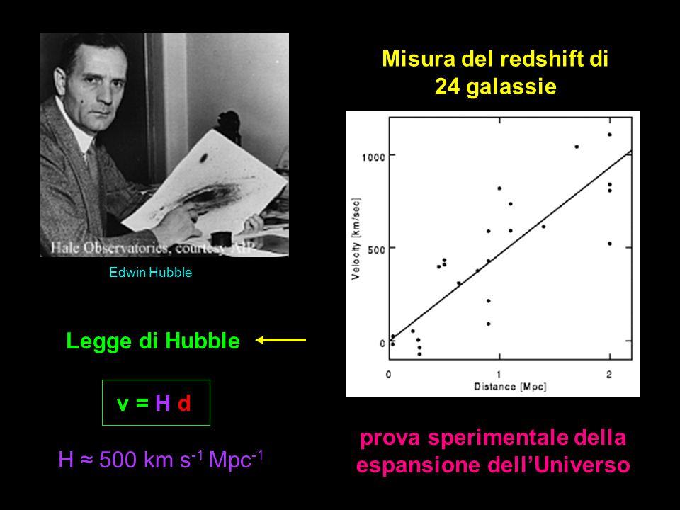 Edwin Hubble Misura del redshift di 24 galassie v = H d Legge di Hubble prova sperimentale della espansione dell'Universo H ≈ 500 km s -1 Mpc -1