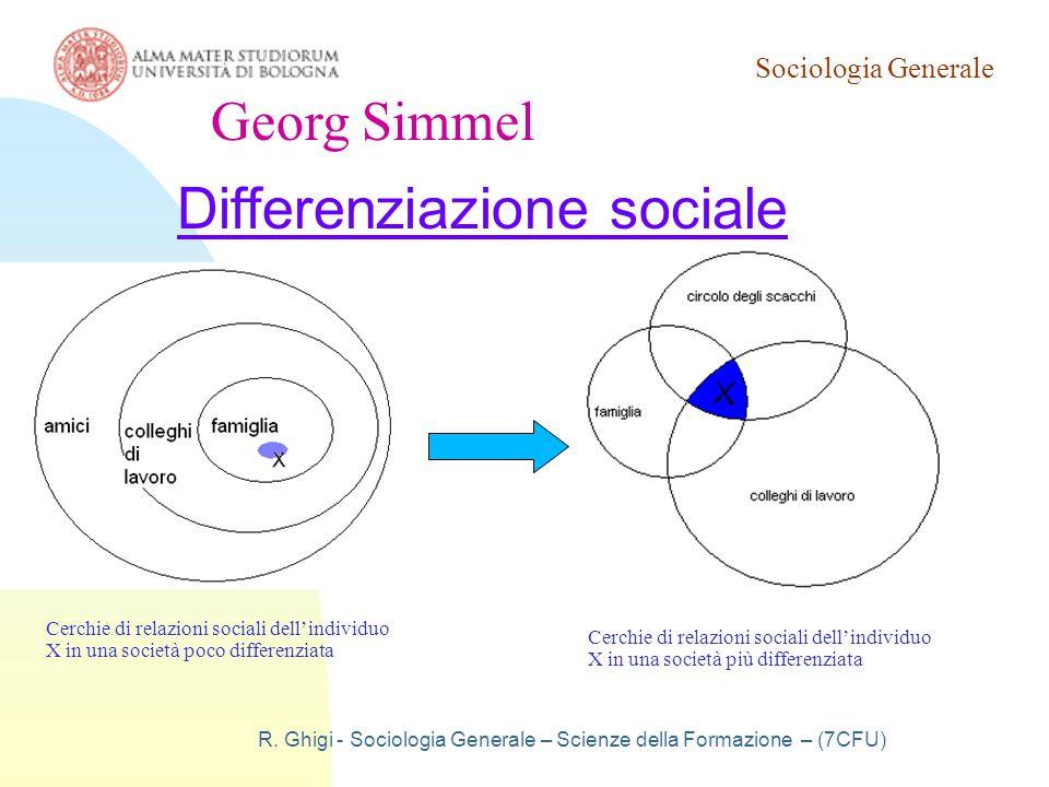 Sociologia Generale R. Ghigi - Sociologia Generale – Scienze della Formazione – (7CFU) Georg Simmel Cerchie di relazioni sociali dell'individuo X in u