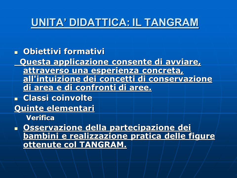 UNITA' DIDATTICA: IL TANGRAM Obiettivi formativi Obiettivi formativi Questa applicazione consente di avviare, attraverso una esperienza concreta, all intuizione dei concetti di conservazione di area e di confronti di aree.