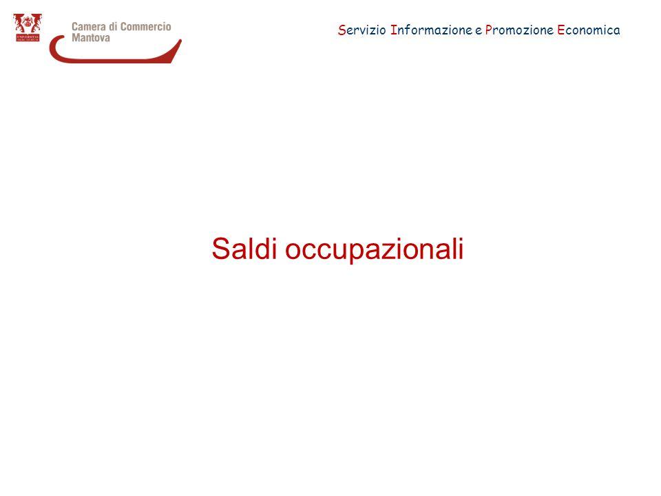 Servizio Informazione e Promozione Economica Movimenti occupazionali 2005-2011