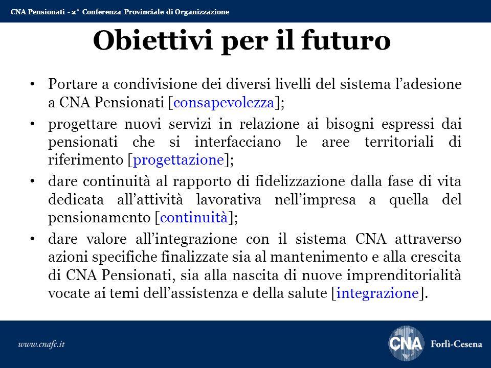 Obiettivi per il futuro Portare a condivisione dei diversi livelli del sistema l'adesione a CNA Pensionati [consapevolezza]; progettare nuovi servizi