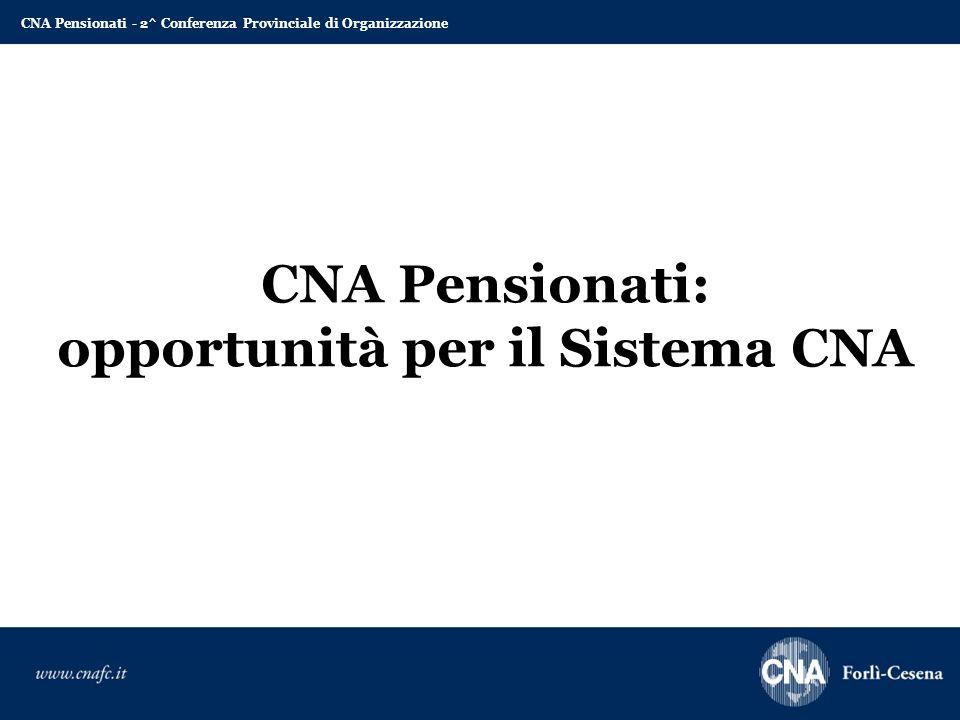 CNA Pensionati: opportunità per il Sistema CNA CNA Pensionati - 2^ Conferenza Provinciale di Organizzazione