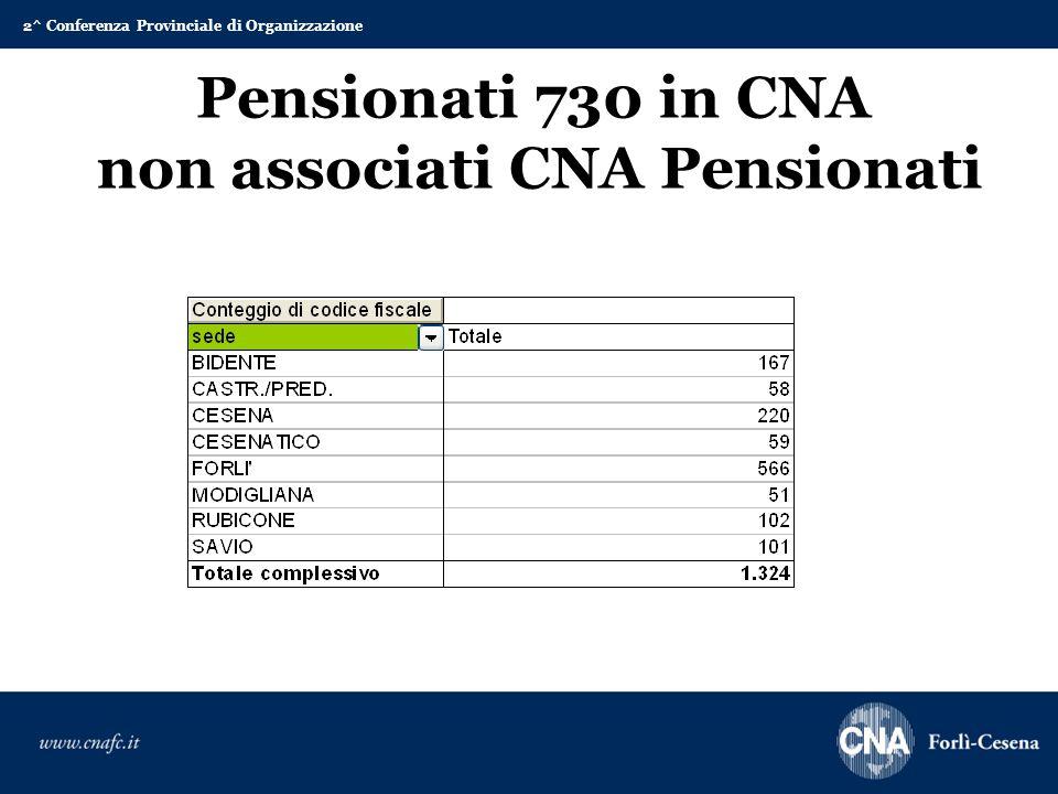 Pensionati 730 in CNA non associati CNA Pensionati 2^ Conferenza Provinciale di Organizzazione