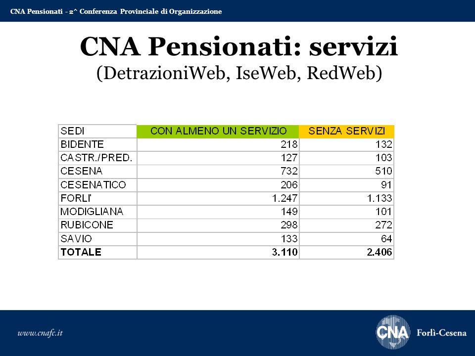CNA Pensionati: servizi (DetrazioniWeb, IseWeb, RedWeb) CNA Pensionati - 2^ Conferenza Provinciale di Organizzazione
