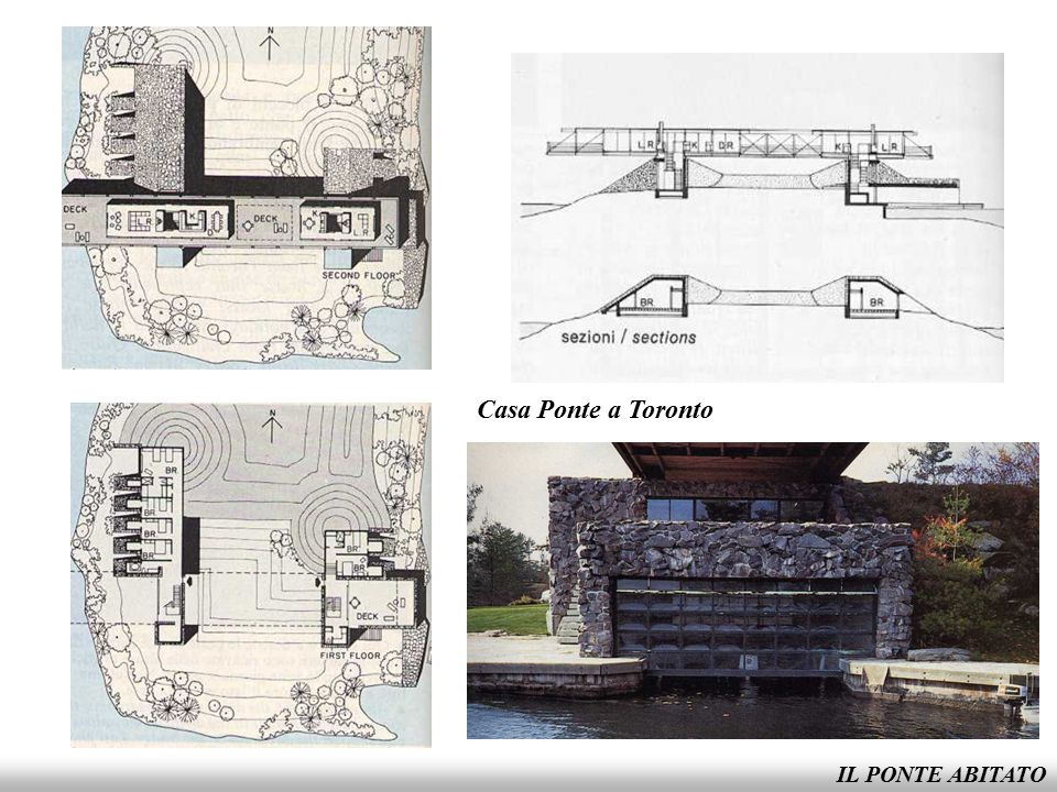 IL PONTE ABITATO Casa Ponte a Toronto