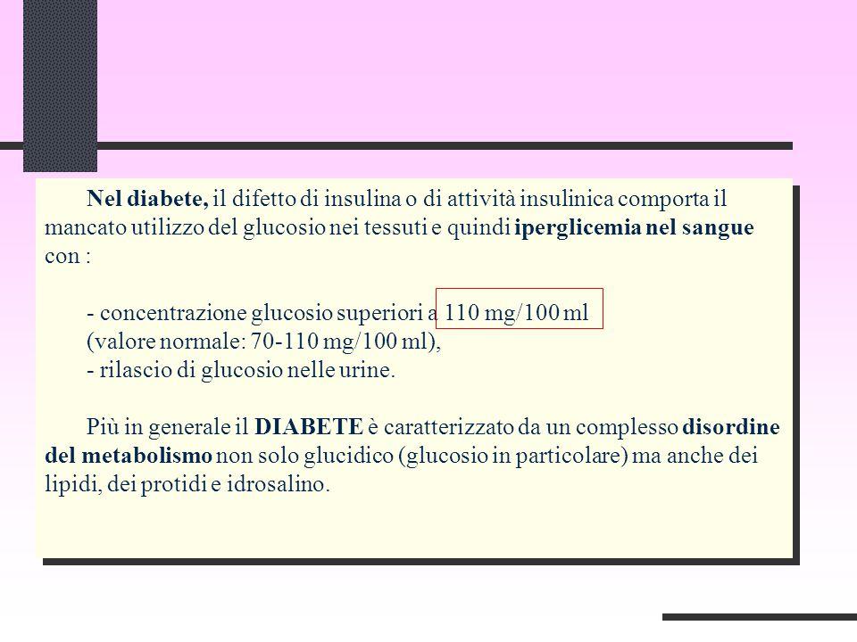 Nel diabete, il difetto di insulina o di attività insulinica comporta il mancato utilizzo del glucosio nei tessuti e quindi iperglicemia nel sangue co
