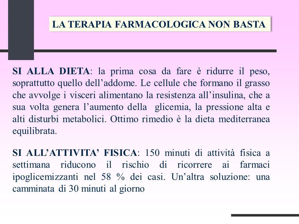 LA TERAPIA FARMACOLOGICA NON BASTA SI ALLA DIETA: la prima cosa da fare è ridurre il peso, soprattutto quello dell'addome. Le cellule che formano il g