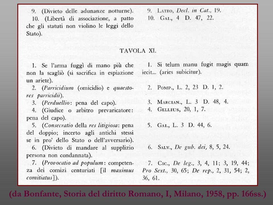 (da Bonfante, Storia del diritto Romano, I, Milano, 1958, pp. 166ss.)