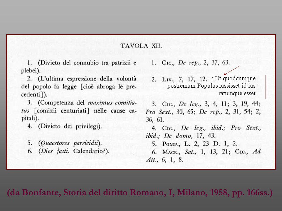 : Ut quodcumque postremum Populus iussisset id ius ratumque esset (da Bonfante, Storia del diritto Romano, I, Milano, 1958, pp.