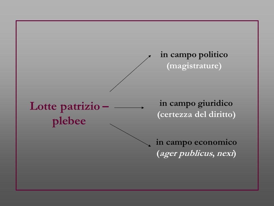 Lotte patrizio – plebee in campo politico (magistrature) in campo giuridico (certezza del diritto) in campo economico (ager publicus, nexi)