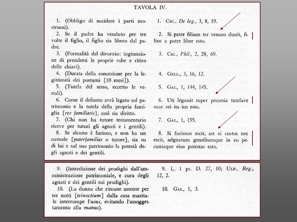 Pomponio, Enchiridion (D. I, 1, 2, 2) (Da G. Crifò, Lez. St. Dir. Rom., Bologna, 1996)