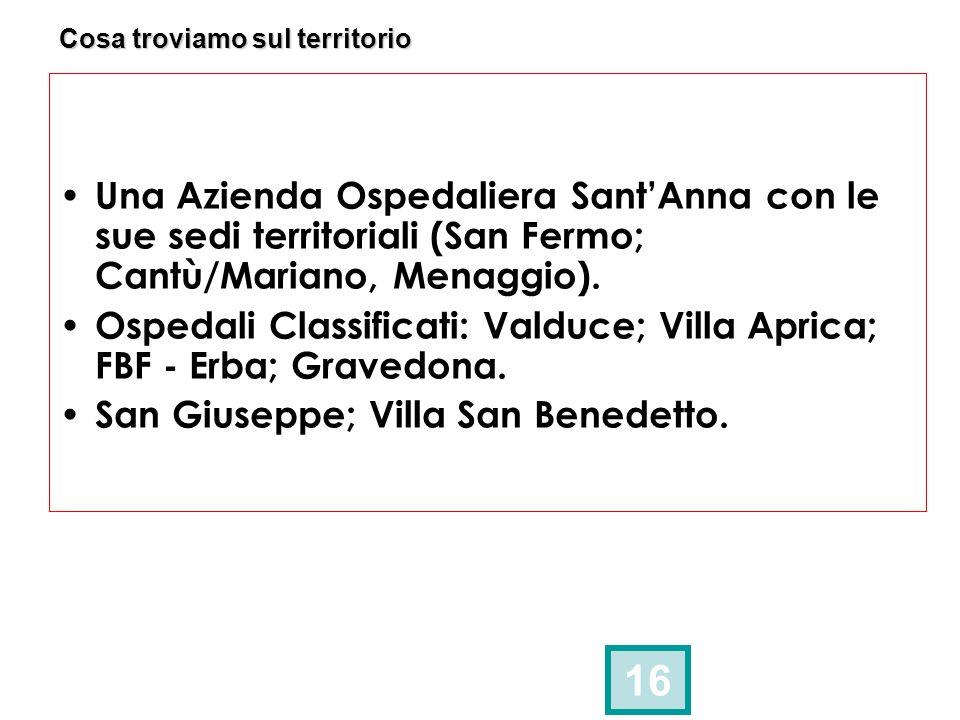 Cosa troviamo sul territorio 16 Una Azienda Ospedaliera Sant'Anna con le sue sedi territoriali (San Fermo; Cantù/Mariano, Menaggio). Ospedali Classifi