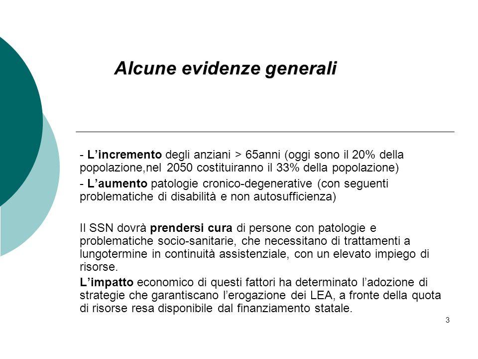 3 Alcune evidenze generali - L'incremento degli anziani > 65anni (oggi sono il 20% della popolazione,nel 2050 costituiranno il 33% della popolazione)
