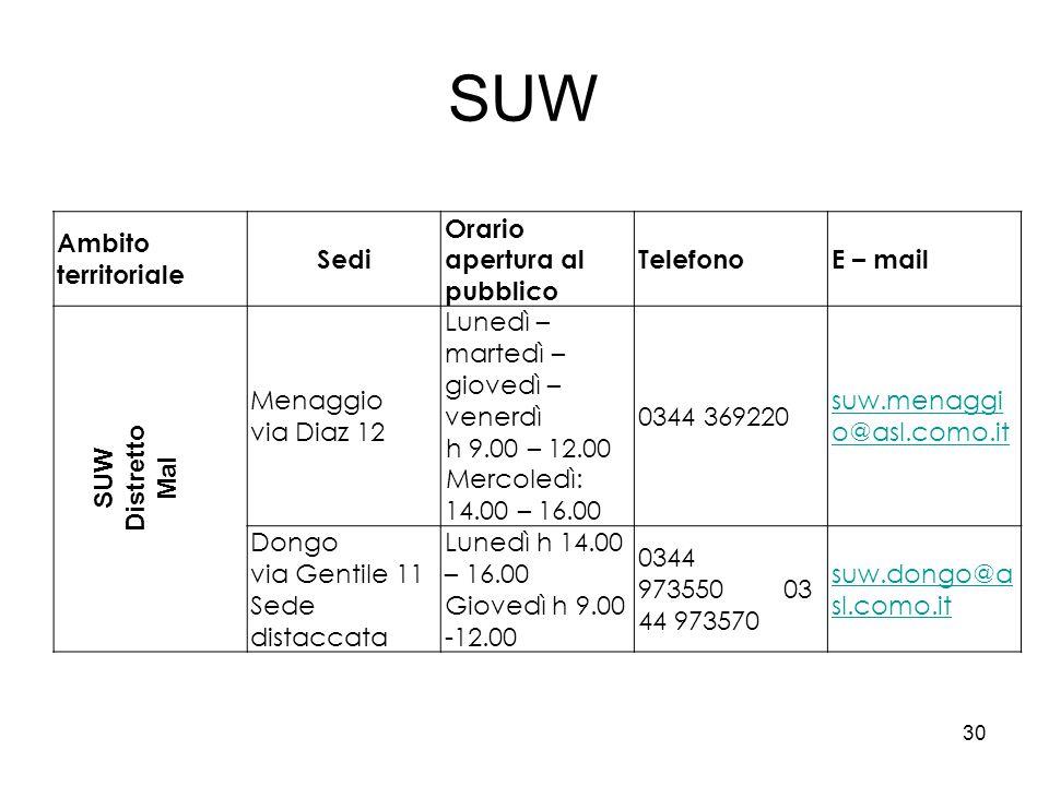 SUW Ambito territoriale Sedi Orario apertura al pubblico TelefonoE – mail SUW Distretto Mal Menaggio via Diaz 12 Lunedì – martedì – giovedì – venerdì