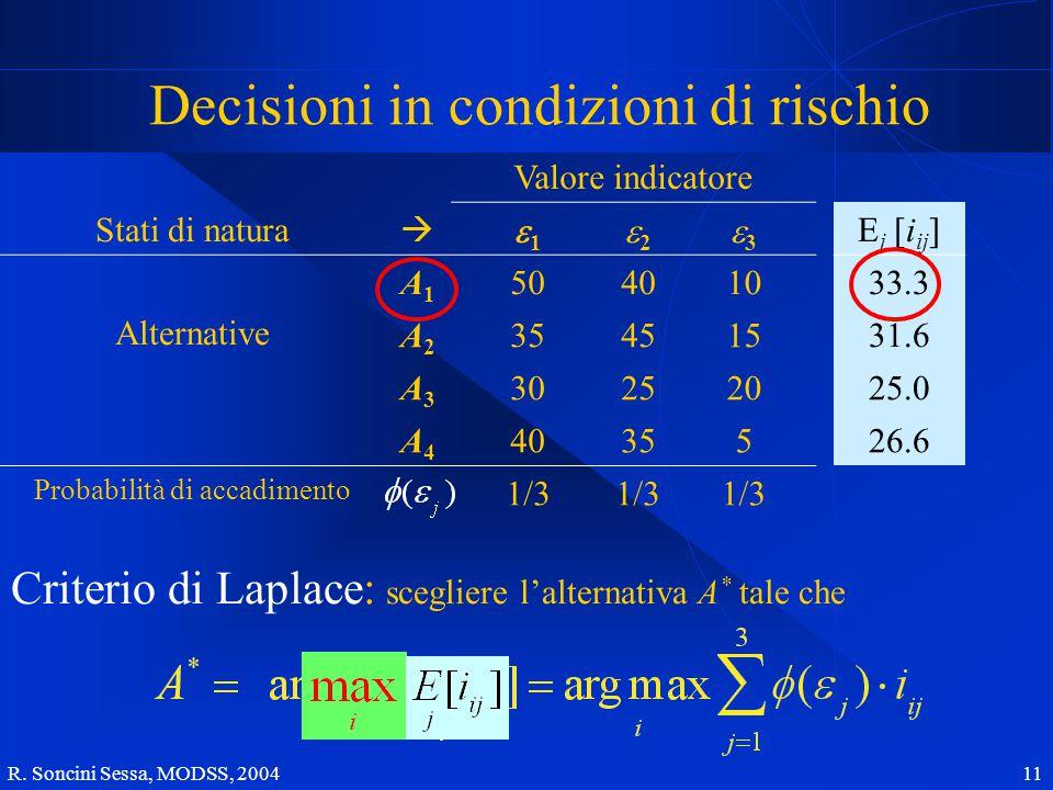 R. Soncini Sessa, MODSS, 2004 11 Decisioni in condizioni di rischio Valore indicatore Stati di natura  11 22 33 Alternative A1A1 504010 A2A2 35