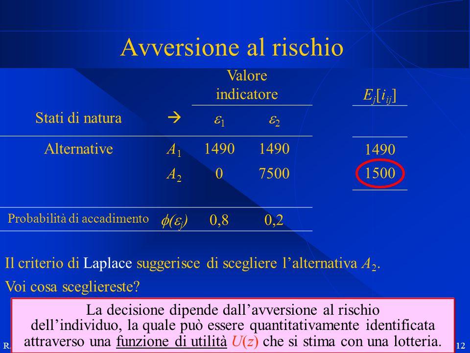 R. Soncini Sessa, MODSS, 2004 12 Avversione al rischio Il criterio di Laplace suggerisce di scegliere l'alternativa A 2. Voi cosa scegliereste? Valore