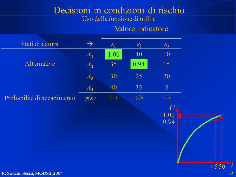 R. Soncini Sessa, MODSS, 2004 14 Valore indicatore Stati di natura  11 22 33 Alternative A1A1 504010 A2A2 354515 A3A3 302520 A4A4 40355 Probabi