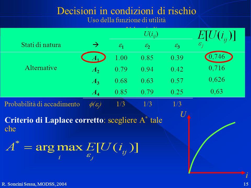 R. Soncini Sessa, MODSS, 2004 15 Valore indicatore Stati di natura  11 22 33 Alternative A1A1 504010 A2A2 354515 A3A3 302520 A4A4 40355 Probabi
