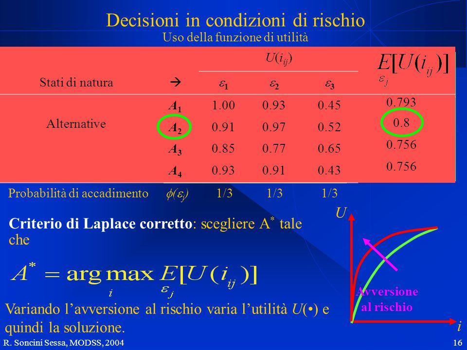 R. Soncini Sessa, MODSS, 2004 16 Valore indicatore Stati di natura  11 22 33 Alternative A1A1 504010 A2A2 354515 A3A3 302520 A4A4 40355 Probabi