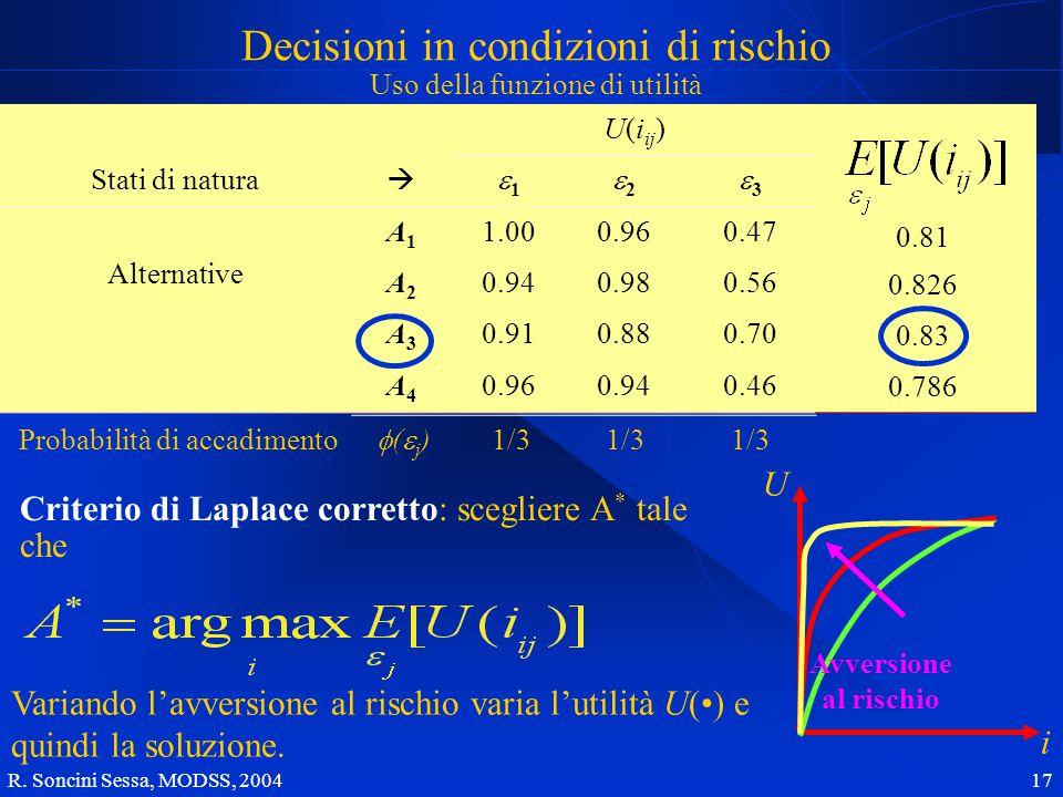 R. Soncini Sessa, MODSS, 2004 17 Prestazione Z ij Stati di natura (scenari)  w1w1 w2w2 w3w3 Decisioni (Alternative  politiche) x1x1 504010 x2x2 3545